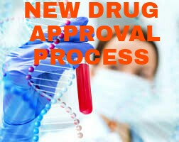 How the New Drug approval process of CDSCO works? |